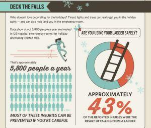 Deck the falls